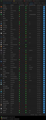 Screenshot 2021-08-03 at 18-04-25 Music Production est-il prêt pour la puce Apple Silicon (M1)